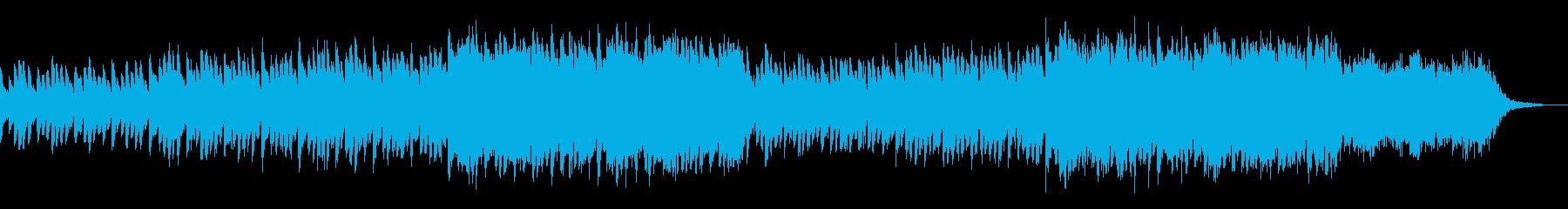 イージーリスニング系BGMの再生済みの波形