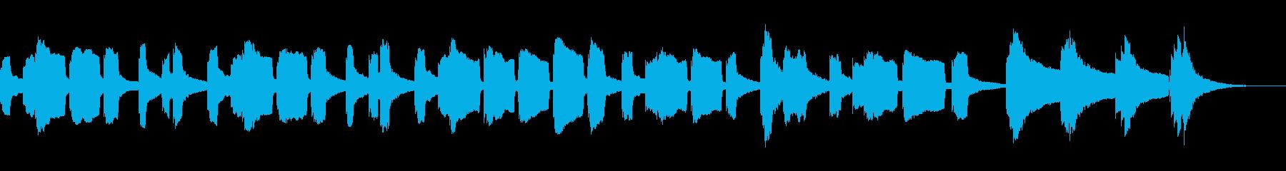 KANT可愛いハッピーバースデー2の再生済みの波形