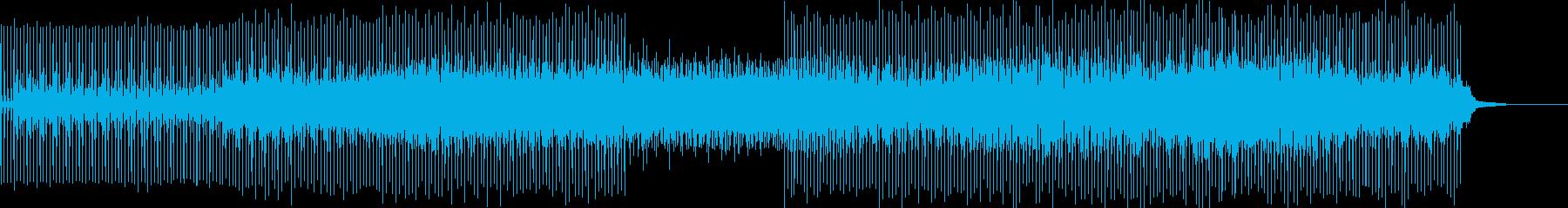 劇伴 ミニマルで緊迫感のあるテクノの再生済みの波形