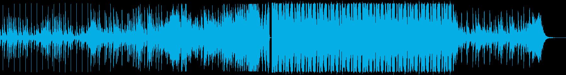 コミカル・EDM・明るい・爽やかEDMの再生済みの波形