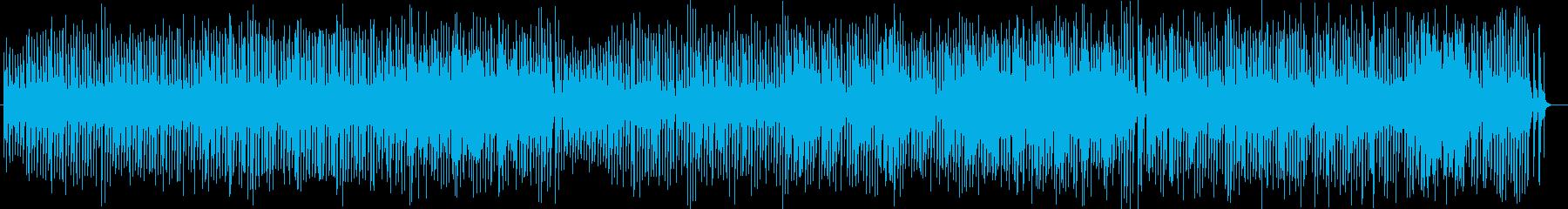 はずむテンポのシンセサイザーサウンドの再生済みの波形