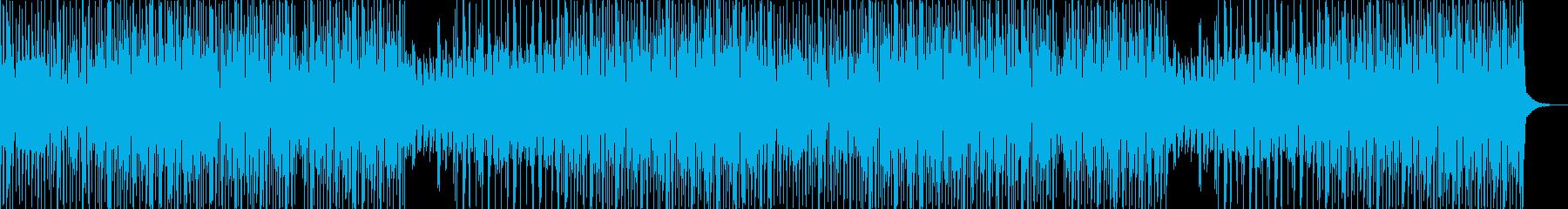 軽快、お便りコーナー等のポップなBGMの再生済みの波形
