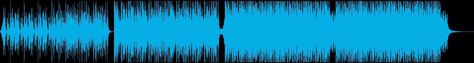 企業イメージ ワイルド 打楽器 ド...の再生済みの波形