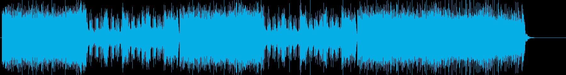 「HR/HM」「DARK系」の再生済みの波形
