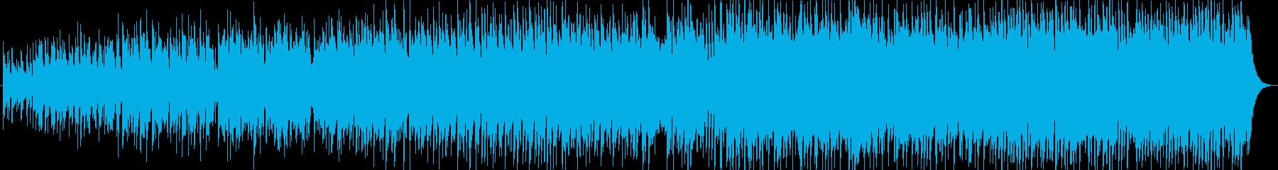 東南アジアの楽器、パーカッション多数使用の再生済みの波形