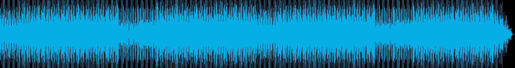 クイズで使える 考え中BGMの再生済みの波形