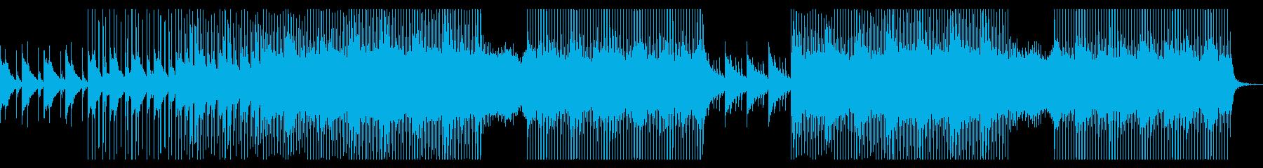 湖から波紋が広がるような自然なエレクトロの再生済みの波形