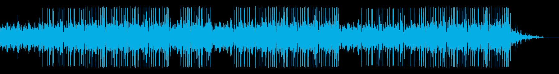 のんびりまどろむ昼下がりのBGMの再生済みの波形