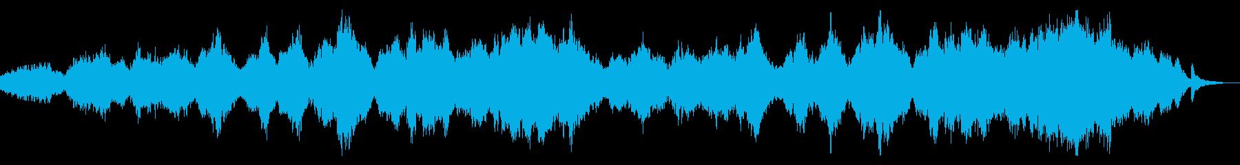 パンの笛とピアノでグノーのアヴェマリアの再生済みの波形