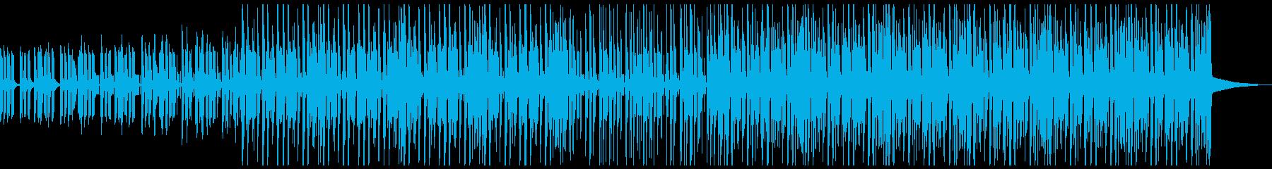 爽やかな映像のバックBGMにピッタリな曲の再生済みの波形