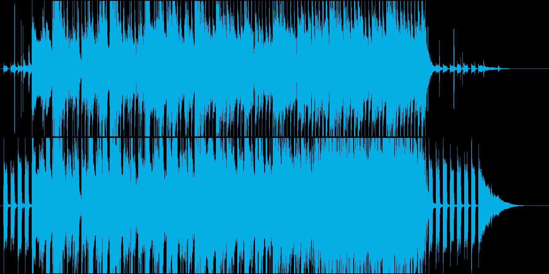荒くれたアコギとファンキーなリズムの再生済みの波形