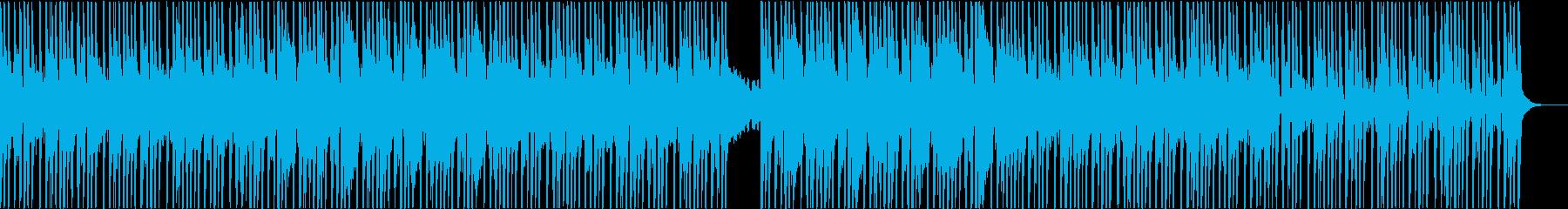 Secretの再生済みの波形