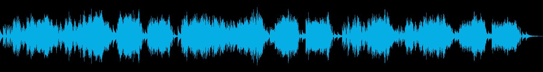 ワルツ第7番 Op.64-2/ショパンの再生済みの波形