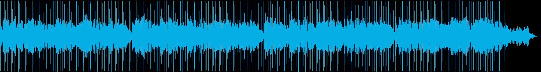 【雑談配信】チル/生演奏ギターの再生済みの波形