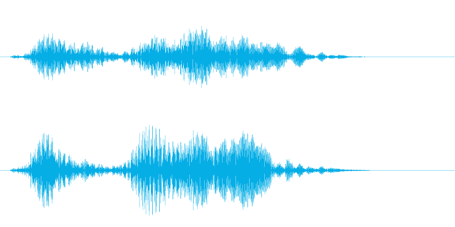 男性の変な笑い方のような声の再生済みの波形