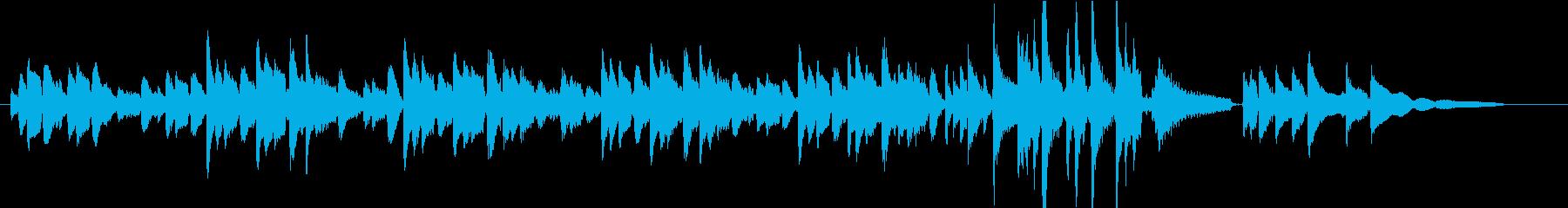 爽やかなギター、23秒あたりに盛り上がるの再生済みの波形