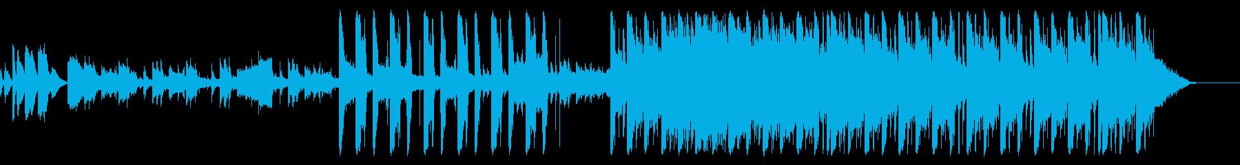 Sound FX、129 BPMの再生済みの波形