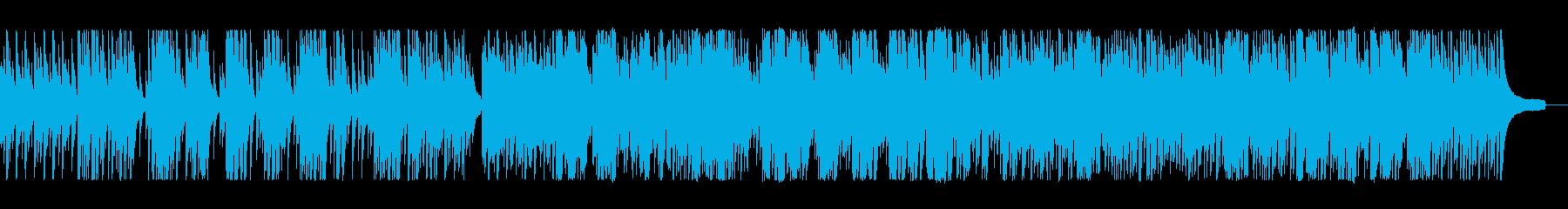 イージーリスニング 説明的 繰り返...の再生済みの波形