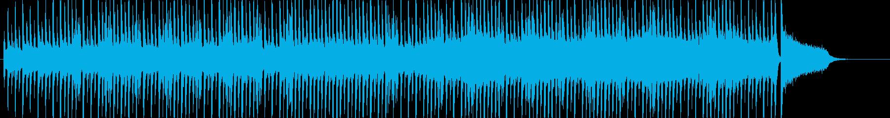 手拍子とアコギ、口笛のほのぼのBGMの再生済みの波形