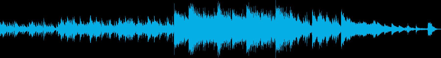 コミカルなキャラクターや場面に合うBGMの再生済みの波形