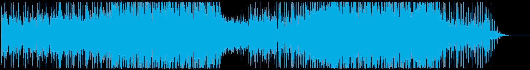 琴ループをEDM調にしたほんわかBGMの再生済みの波形