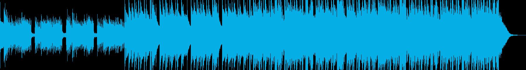 レトロ ギャングラップ ポジティブ...の再生済みの波形