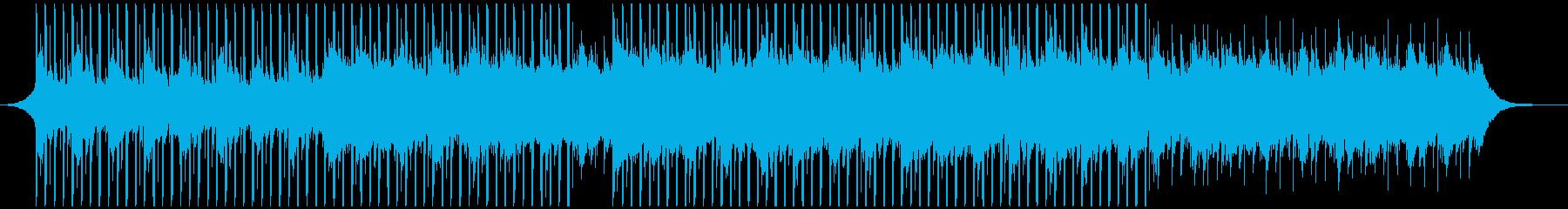 プレゼンテーション(中)の再生済みの波形