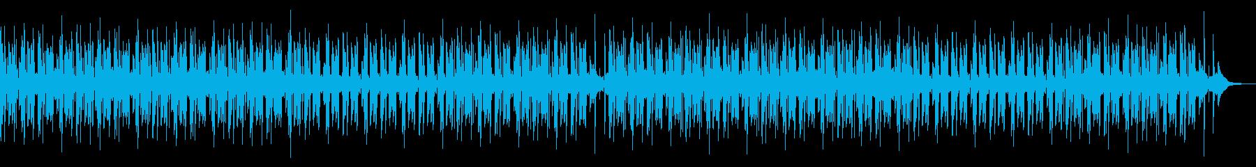 おしゃれCM・YouTubeエンディングの再生済みの波形