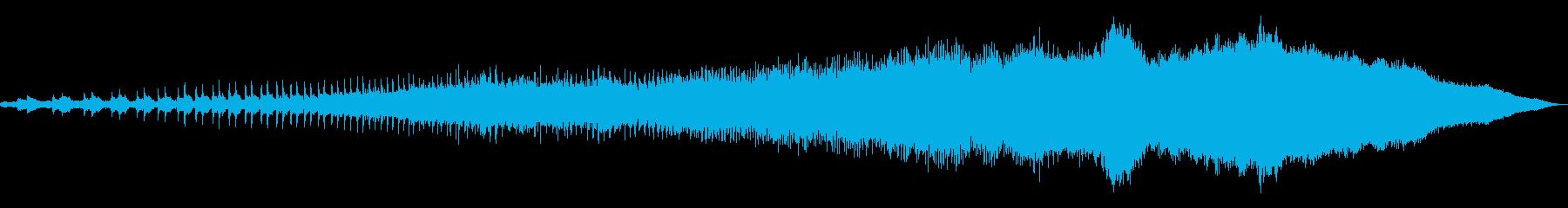 タイムマシン:起動の再生済みの波形