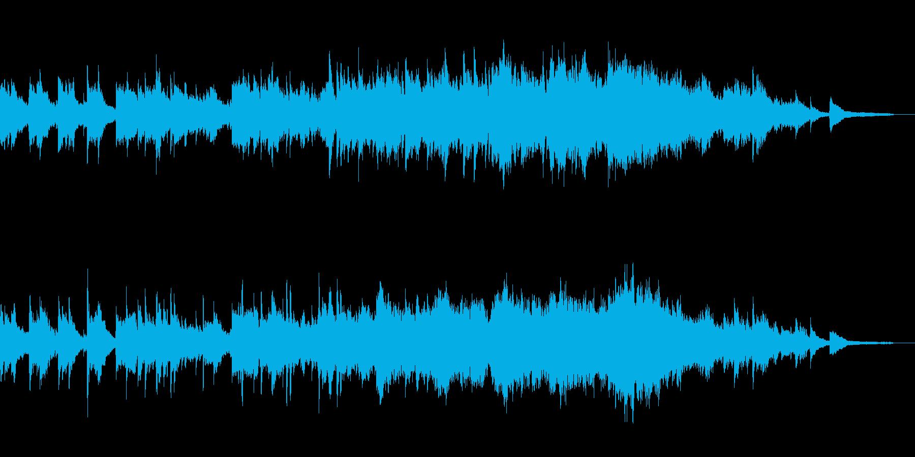 ゆったりした気分になるBGMの再生済みの波形