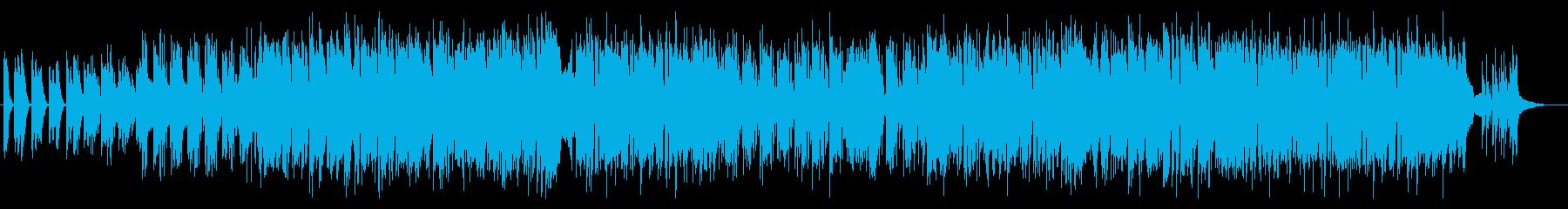 キラキラ系、テーマソング風8bitポップの再生済みの波形