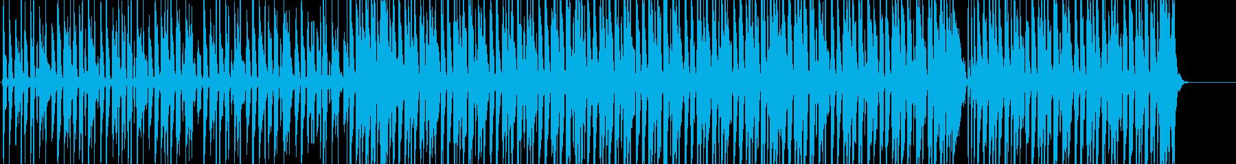 バラード 企業イメージ ポジティブ...の再生済みの波形