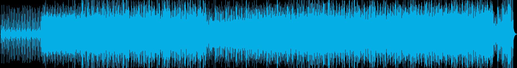 スピード感のあるオーケストラの再生済みの波形