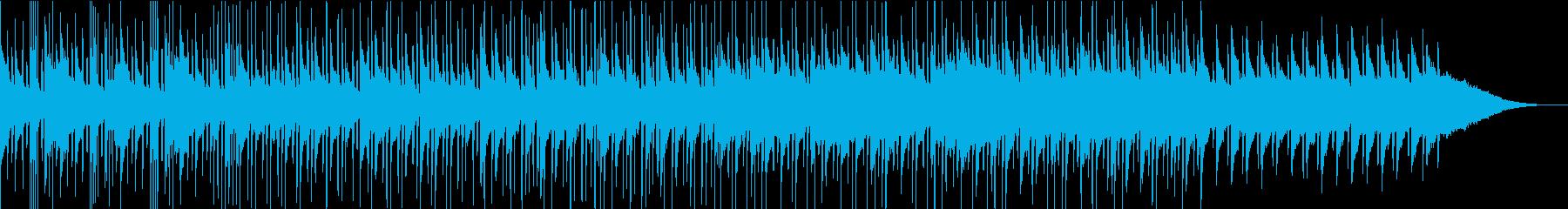 爽やかなロック 天気予報の再生済みの波形