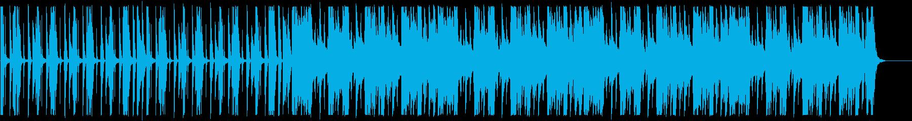キラキラ/ローファイ_No593_3の再生済みの波形