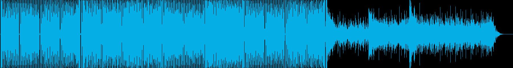 疾走感ある四つ打ちエレクトロの再生済みの波形