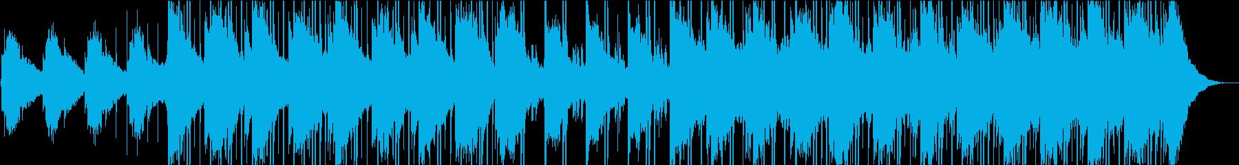 ラウンジ、リラックス、チルアウトの再生済みの波形