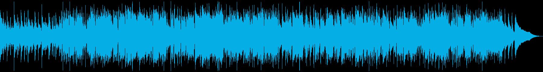 ゆったりサックスのスムースジャズの再生済みの波形