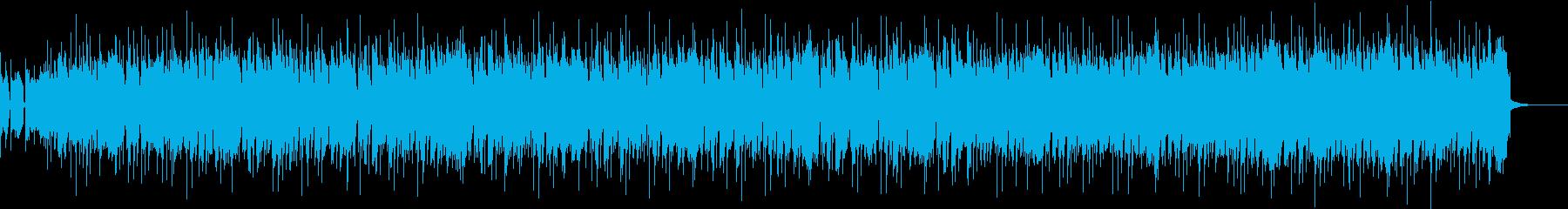 BassとGtのRockなセッション風の再生済みの波形