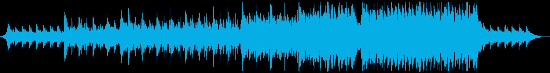 ポジティブポップオーケストラx1回の再生済みの波形