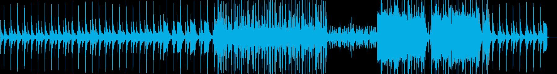 力強く迫力のあるEDMの再生済みの波形