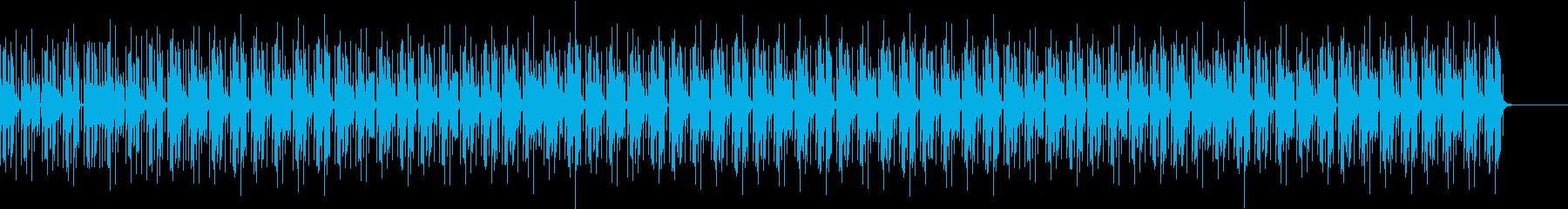 作業系(工作、料理、パズル)ゆるいBGMの再生済みの波形