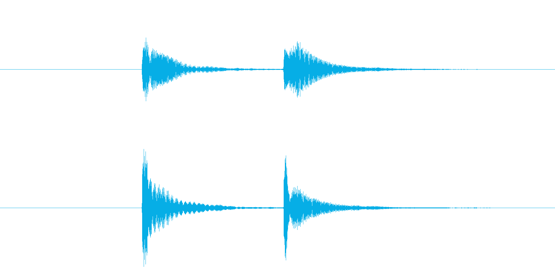 木琴による ちゃんちゃんの再生済みの波形