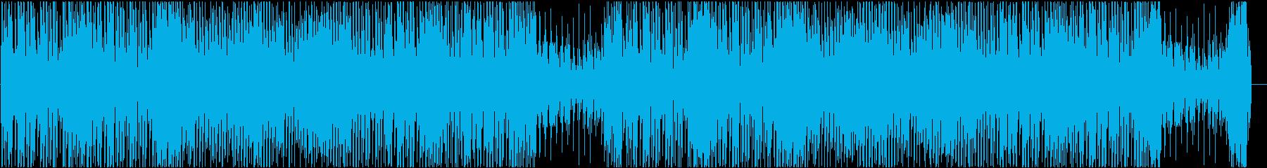 ポップでかわいい、コミカルなCM曲の再生済みの波形