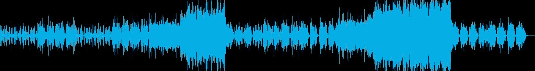 3拍子 DigitalEthnoの再生済みの波形