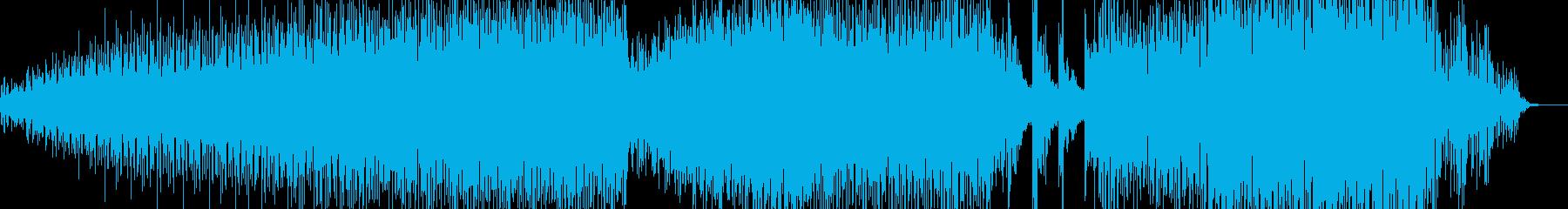 Synthetic motionの再生済みの波形