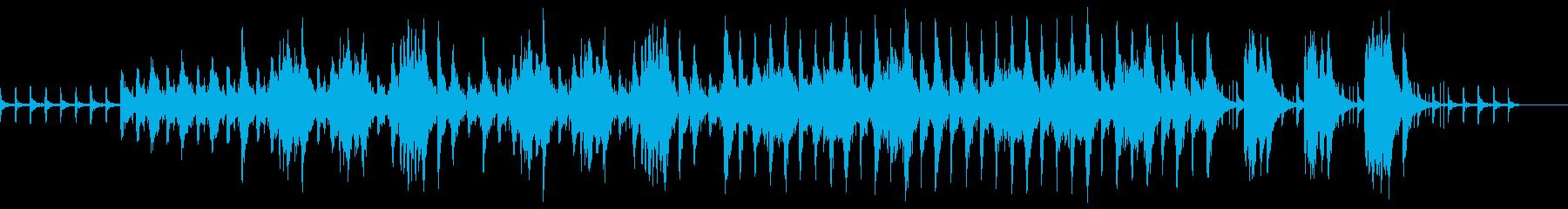 ゴシック/西洋/吸血鬼風のオーケストラ曲の再生済みの波形