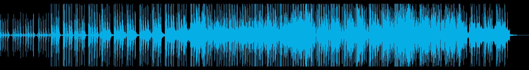 テクノ・エレクトロ・BPM120の再生済みの波形