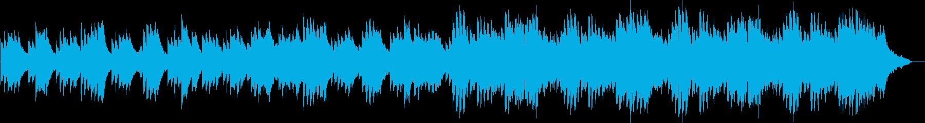 ピアノを主体とした静かめのBGMの再生済みの波形