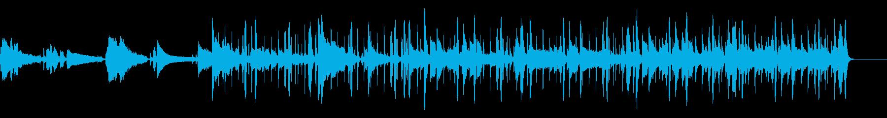 うけるファンキーな曲 の再生済みの波形
